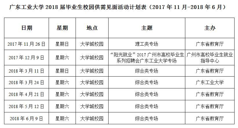 01 2018届毕业生供需见面活动计划表.jpg