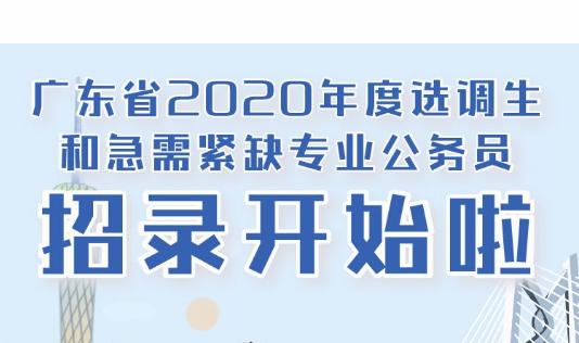 重磅招录!全省招3115人,汕头招200人!-广东省高等学校毕业生就业指导中心